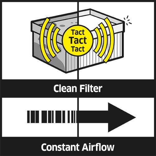 Aspirator uscat - umed NT 75/2 Tact Me: Sistem Tact2 (sistem de curatare automata a filtrului)